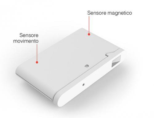 "SENSA M – ""Sensore magnetico"""